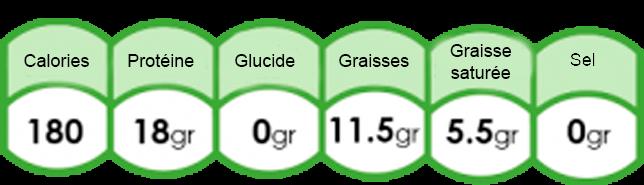 tabla de valores energéticos